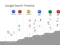 Google under fire for 'spying feature'