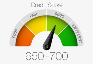 china credit score